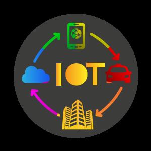 Arquitectura de Internet de las Cosas / IoT Architecture