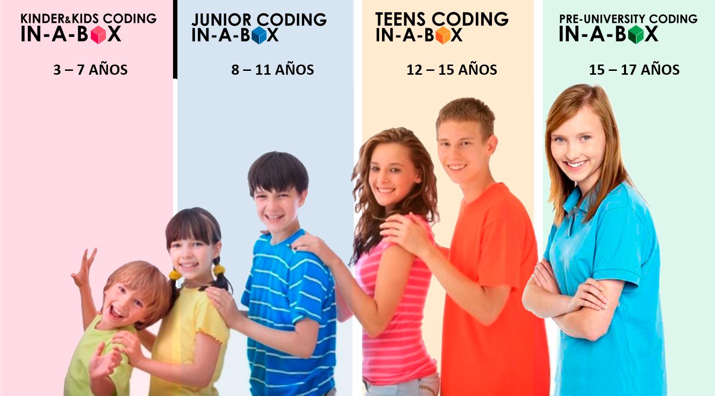 Productos de la CARRERA TECNOLÓGICA ESCOLAR
