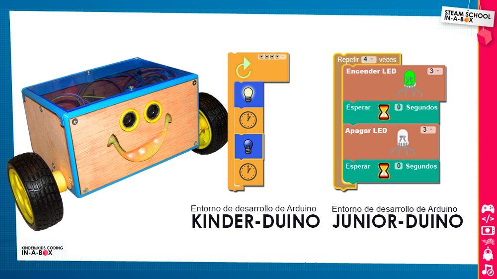 Comparativa Kinder-Duino vs Junior-Duino