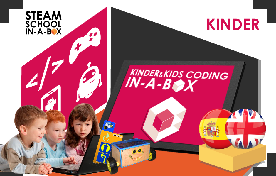 Kinder & Kids Coding In-a-box: KINDER