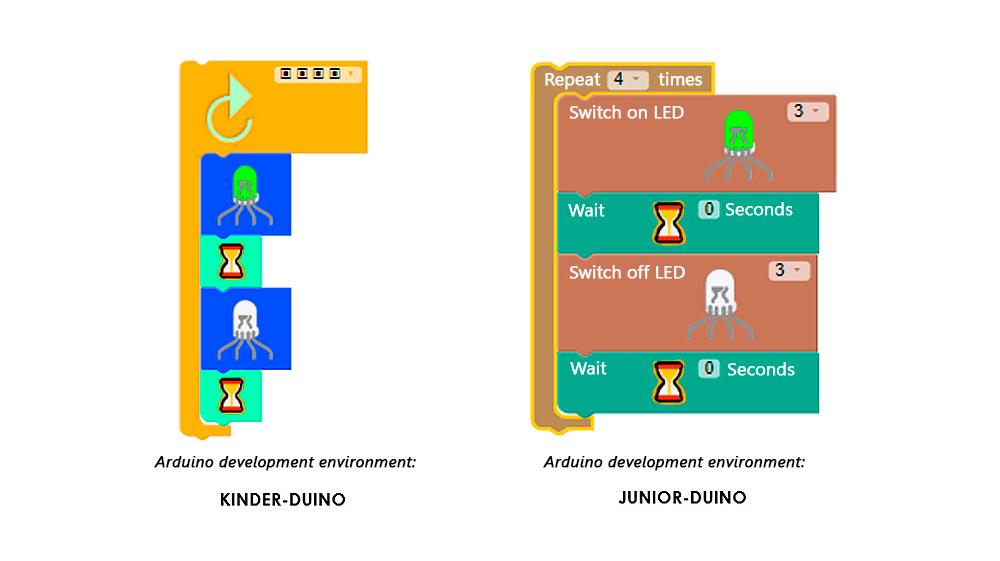 Comparative KINDER-DUINO VS JUNIOR-DUINO