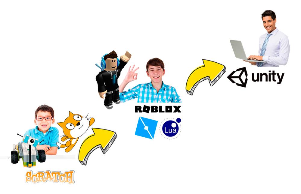 Transición Scratch Roblox Unity