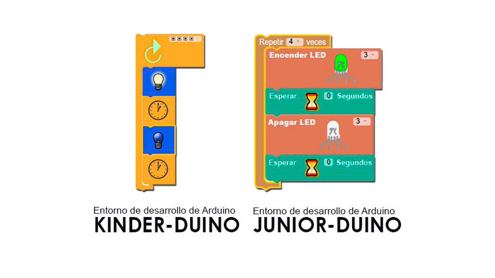 Comparativa Kinder-Duino vs Junior-Duino